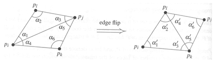 inf-incremental-insertion-edge-flip