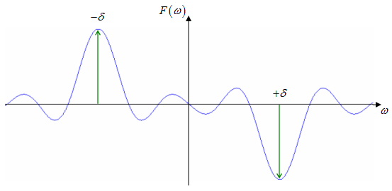 mess-u06-erwartete-fourier-transformation