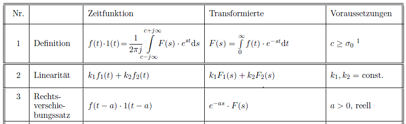 srt-u09-01-definition-eigenschaften-laplace-transformation