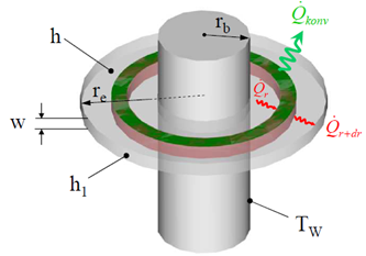 wst-3-12-ringrippe-geometrie-differentialgleichung