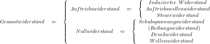 Gesamtwiderstand\quad \Leftarrow \quad \left\{ {\begin{array}{*{20}{c}} {Auftriebswiderstand\quad \Leftarrow \quad \left\{ {\begin{array}{*{20}{c}} {Induzierter\:\:Widerstand} \\   {Auftriebswellenwiderstand} \\   {Steuerwiderstand} \\ \end{array} } \right.} \\   {Nullwiderstand\quad \Leftarrow \quad \left\{ {\begin{array}{*{20}{c}} {Schubspannungswiderstand} \\   {\quad \left( {Reibungswiderstand} \right)} \\   {Druckwiderstand} \\   {Wellenwiderstand} \\ \end{array} } \right.} \\ \end{array} } \right.